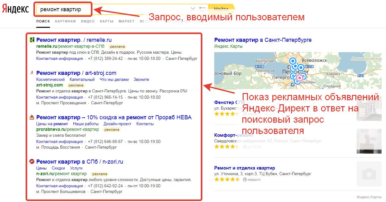 Google adwords реклама в поисковой сети